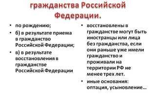 Основания для приобретения гражданства РФ