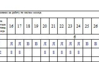 Код отпуска за свой счет в табеле учета рабочего времени
