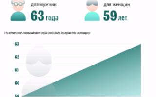 Сколько лет можно работать после выхода на пенсию в Казахстане