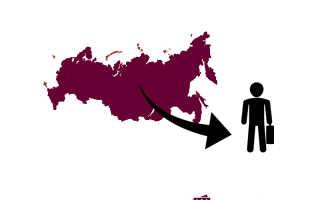 Административное выдворение иностранных граждан