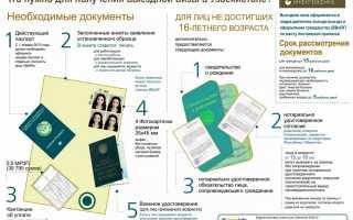 Нужна ли виза в Болгарию для граждан Узбекистана