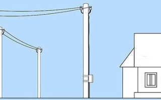 Сколько стоит подключение света к частному дому
