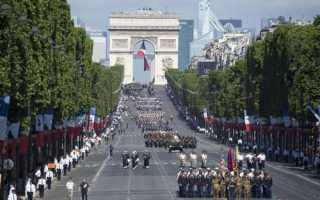 Зарплаты в Париже