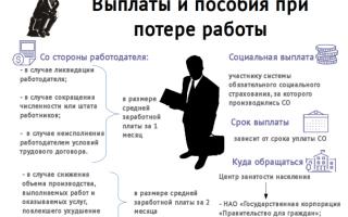 Пособие по безработице в Казахстане
